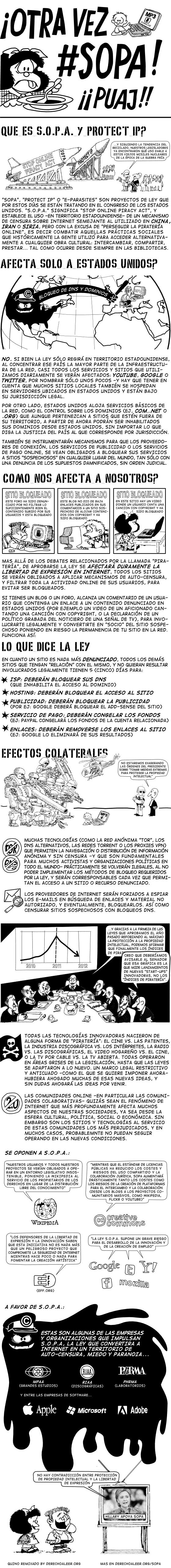 Infografía Otra vez Sopa, Quino